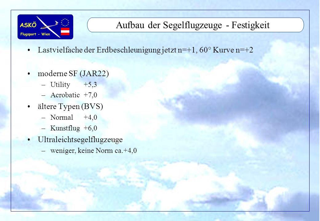 11/2001by Andreas Winkler25 Aufbau der Segelflugzeuge - Festigkeit Lastvielfache der Erdbeschleunigung jetzt n=+1, 60° Kurve n=+2 moderne SF (JAR22) –