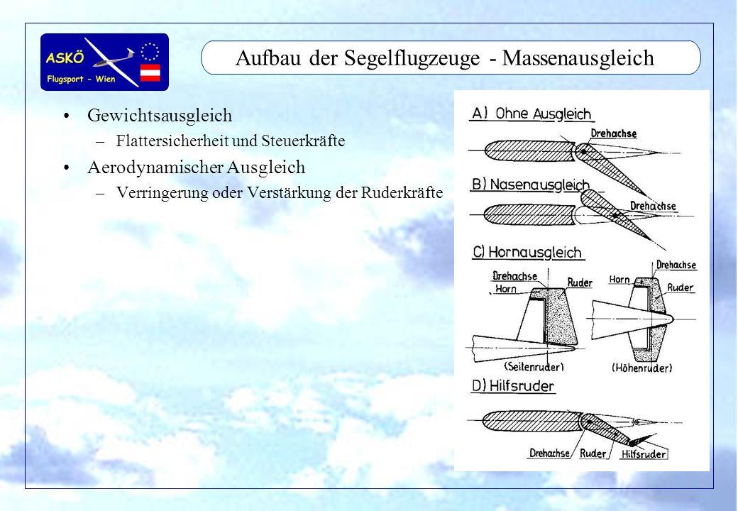 11/2001by Andreas Winkler28 Aufbau der Segelflugzeuge - Massenausgleich Gewichtsausgleich –Flattersicherheit und Steuerkräfte Aerodynamischer Ausgleic