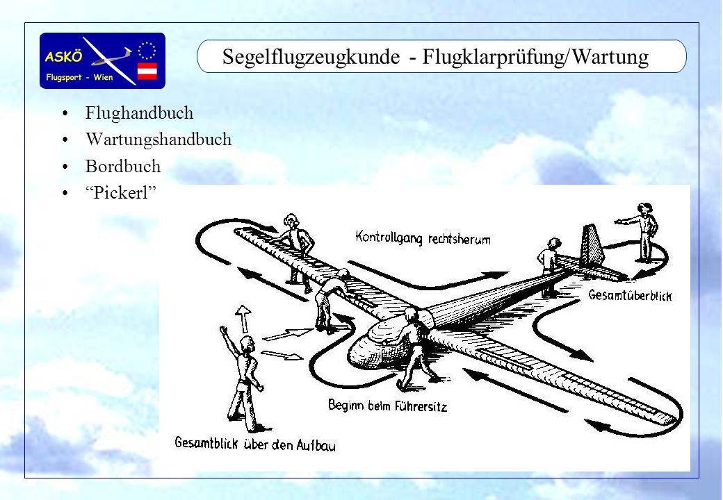 11/2001by Andreas Winkler30 Segelflugzeugkunde - Flugklarprüfung/Wartung Flughandbuch Wartungshandbuch Bordbuch Pickerl