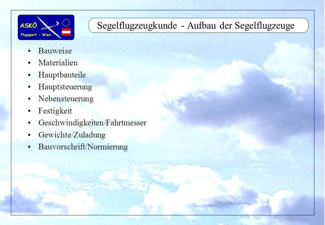 11/2001by Andreas Winkler5 Segelflugzeugkunde - Aufbau der Segelflugzeuge Bauweise Materialien Hauptbauteile Hauptsteuerung Nebensteuerung Festigkeit