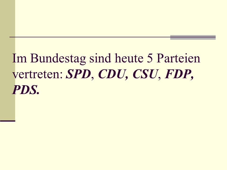 Die Verfassungsorgane.