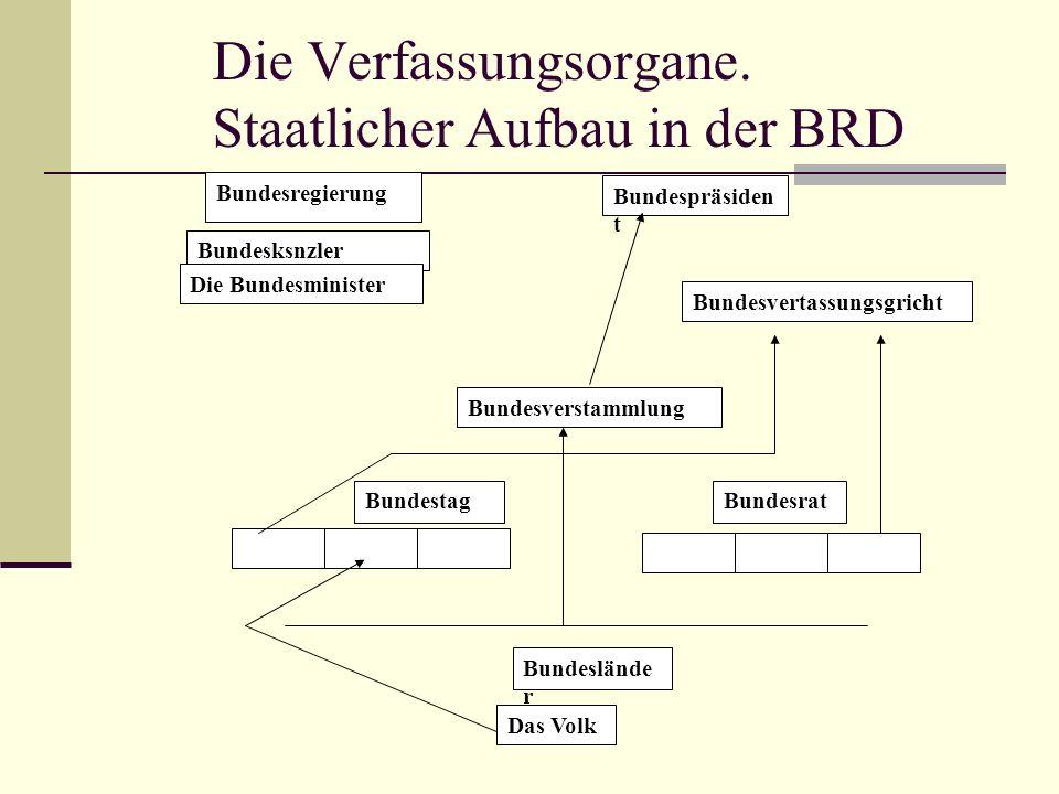 Литература: Д.Г.Мальцева «Германия.