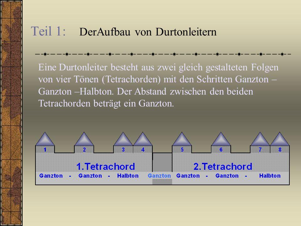Teil 1: DerAufbau von Durtonleitern Eine Durtonleiter besteht aus zwei gleich gestalteten Folgen von vier Tönen (Tetrachorden) mit den Schritten Ganzt