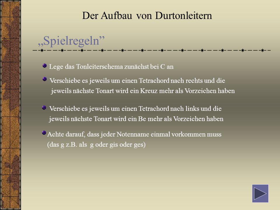 Spielregeln Der Aufbau von Durtonleitern Lege das Tonleiterschema zunächst bei C an Verschiebe es jeweils um einen Tetrachord nach links und die jewei