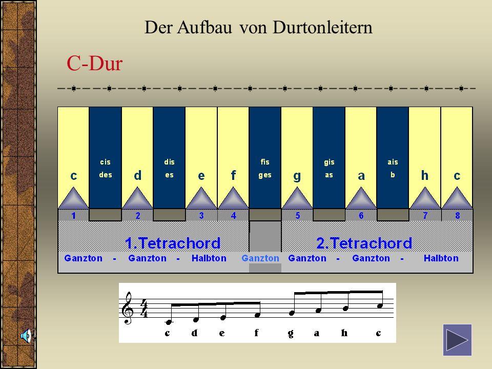 C-Dur Der Aufbau von Durtonleitern
