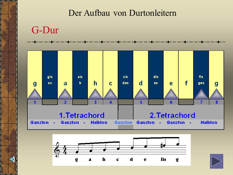 G-Dur Der Aufbau von Durtonleitern