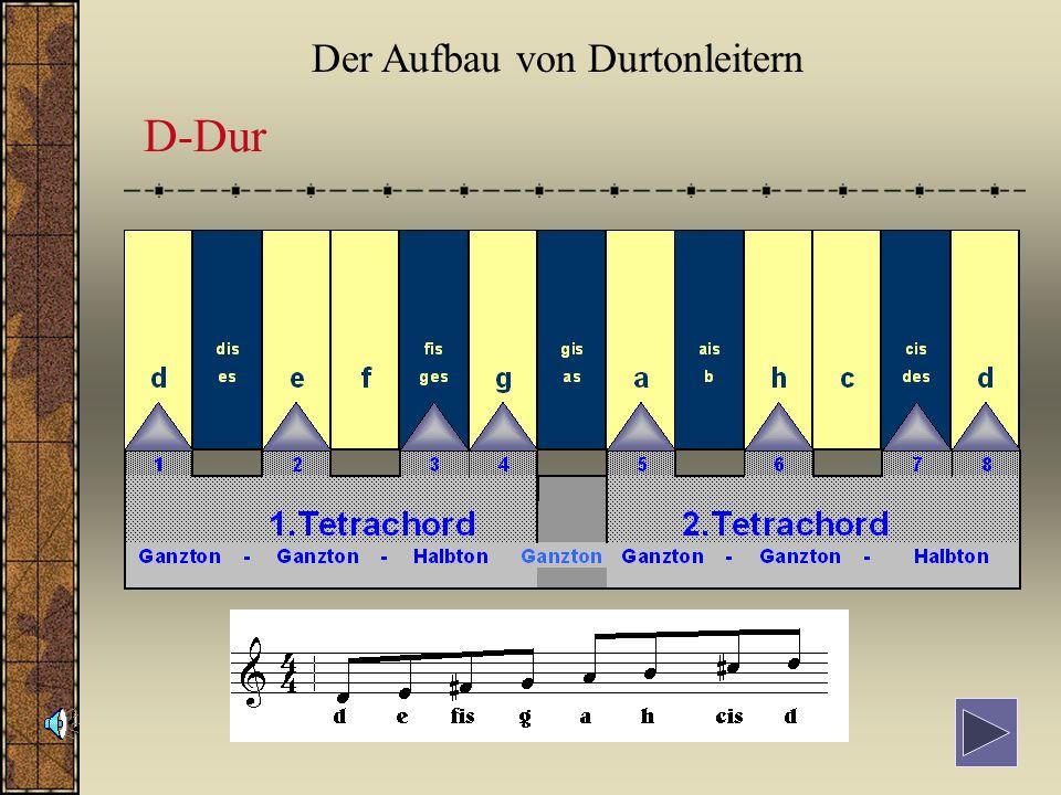 D-Dur Der Aufbau von Durtonleitern