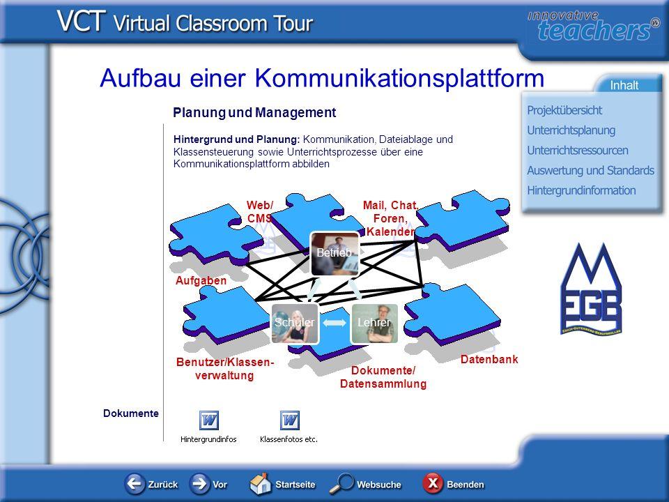 Planung und Management Hintergrund und Planung: Kommunikation, Dateiablage und Klassensteuerung sowie Unterrichtsprozesse über eine Kommunikationsplat