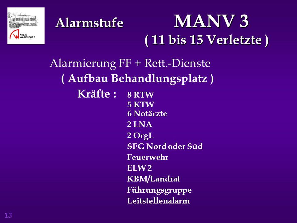 13 Alarmstufe MANV 3 ( 11 bis 15 Verletzte ) Alarmierung FF + Rett.-Dienste ( Aufbau Behandlungsplatz ) Kräfte : 8 RTW 5 KTW 6 Notärzte 2 LNA 2 OrgL S