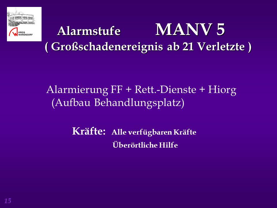 15 Alarmstufe MANV 5 ( Großschadenereignis ab 21 Verletzte ) Alarmstufe MANV 5 ( Großschadenereignis ab 21 Verletzte ) Alarmierung FF + Rett.-Dienste