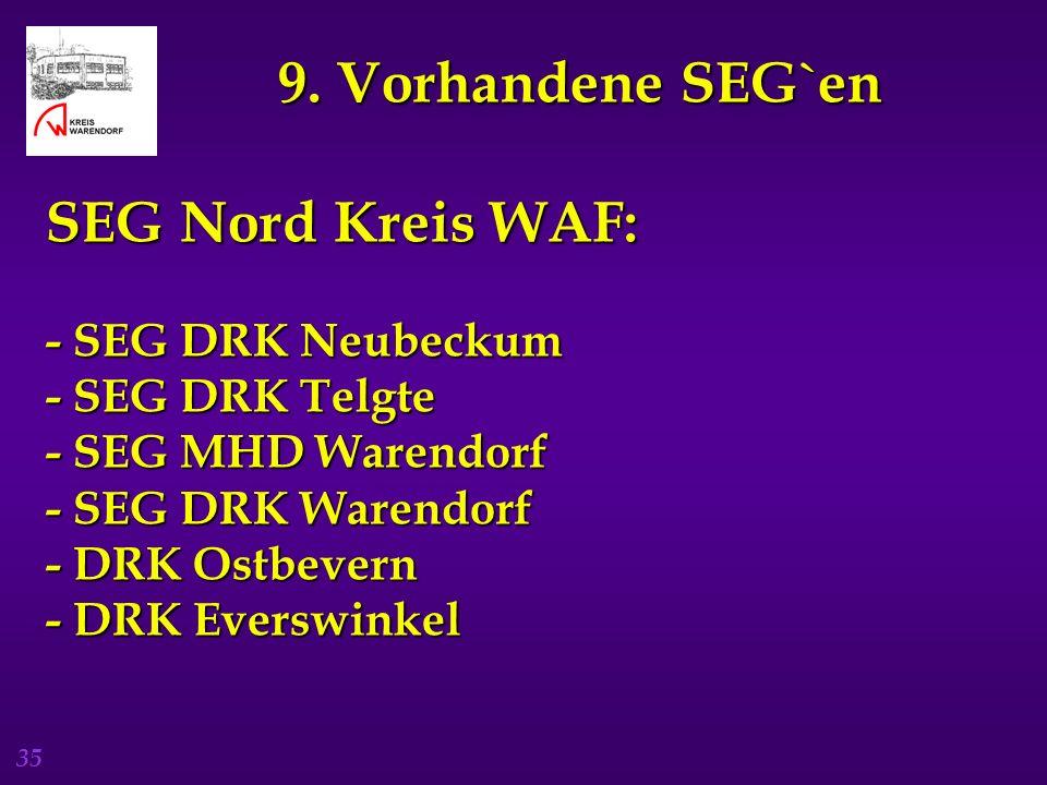 35 9. Vorhandene SEG`en SEG Nord Kreis WAF: - SEG DRK Neubeckum - SEG DRK Telgte - SEG MHD Warendorf - SEG DRK Warendorf 9. Vorhandene SEG`en SEG Nord