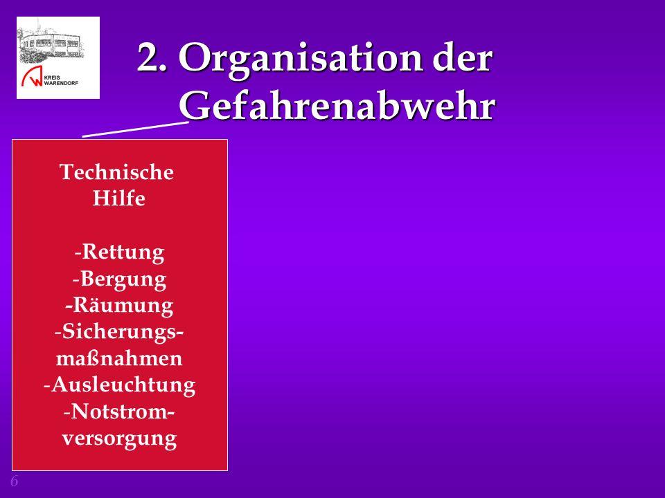 6 2. Organisation der Gefahrenabwehr 2. Organisation der Gefahrenabwehr Technische Hilfe - Rettung - Bergung -Räumung - Sicherungs- maßnahmen - Ausleu