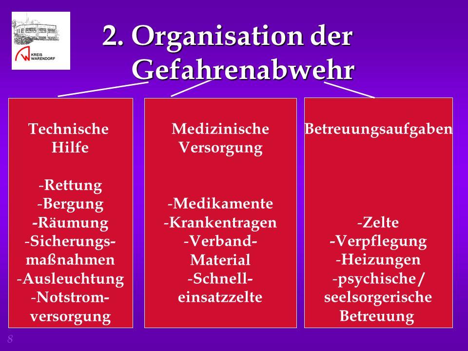 8 Technische Hilfe - Rettung - Bergung -Räumung - Sicherungs- maßnahmen - Ausleuchtung - Notstrom- versorgung Medizinische Versorgung - Medikamente -