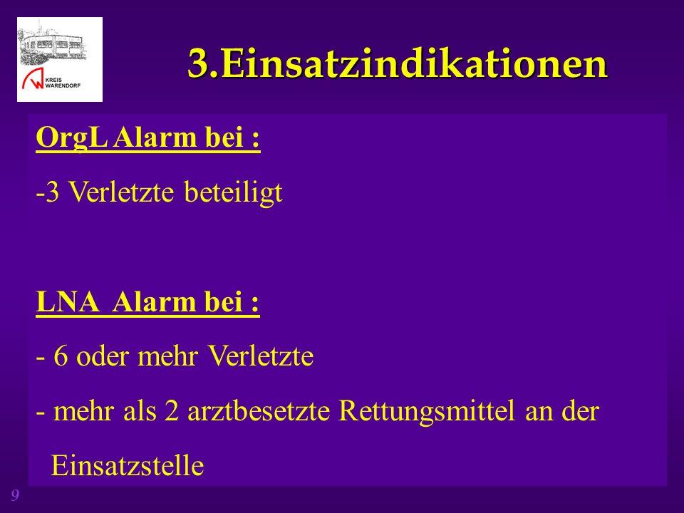 9 3.Einsatzindikationen 3.Einsatzindikationen OrgL Alarm bei : -3 Verletzte beteiligt LNA Alarm bei : - 6 oder mehr Verletzte - mehr als 2 arztbesetzt