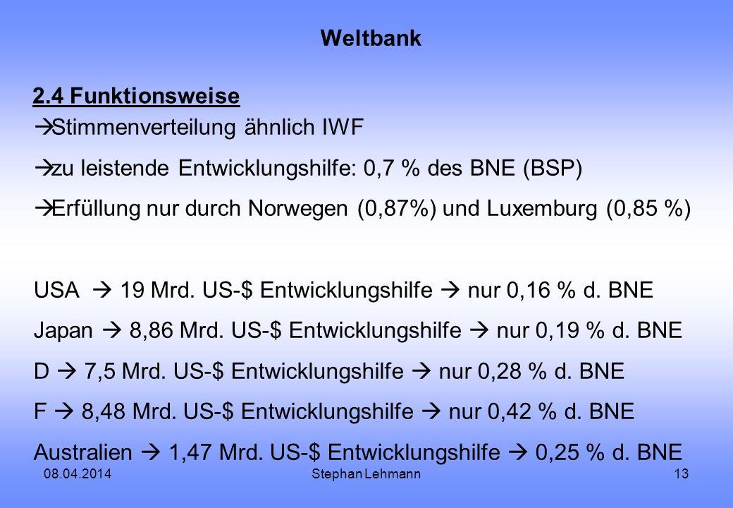 08.04.2014Stephan Lehmann13 Weltbank 2.4 Funktionsweise Stimmenverteilung ähnlich IWF zu leistende Entwicklungshilfe: 0,7 % des BNE (BSP) Erfüllung nu