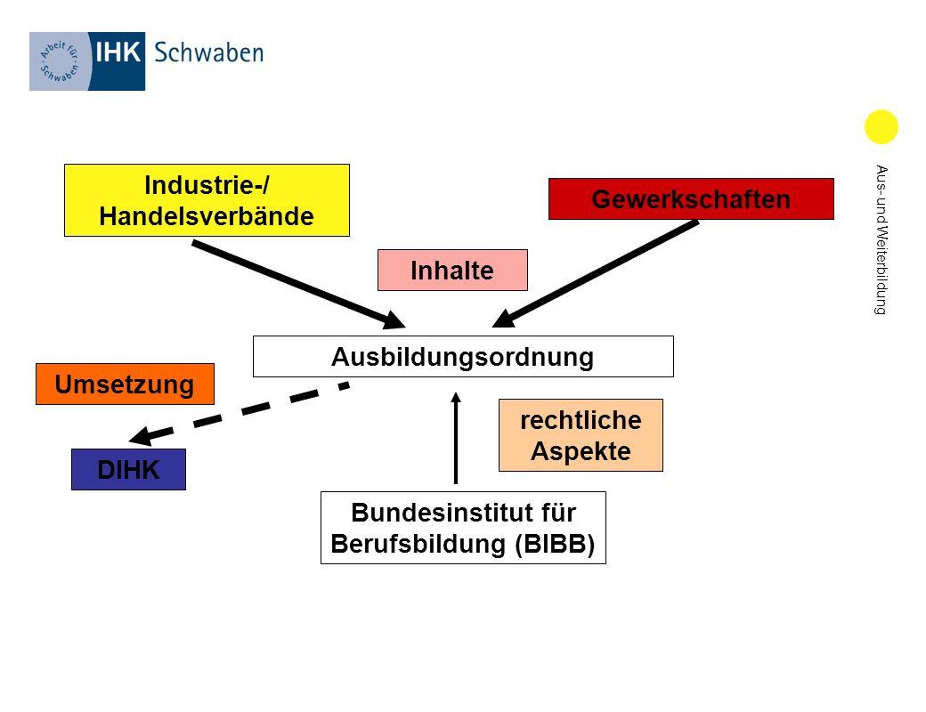 Aus- und Weiterbildung Neue Prüfungsformen der Lehrabschlussprüfung in Deutschland - am Beispiel der Metall- und Elektroberufe -