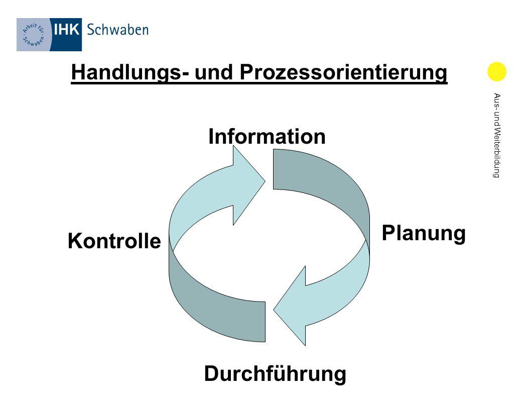 Aus- und Weiterbildung Rahmenbedingungen Neue inhaltliche Ausrichtung der Ausbildung Handlungs- und Prozessorientierung