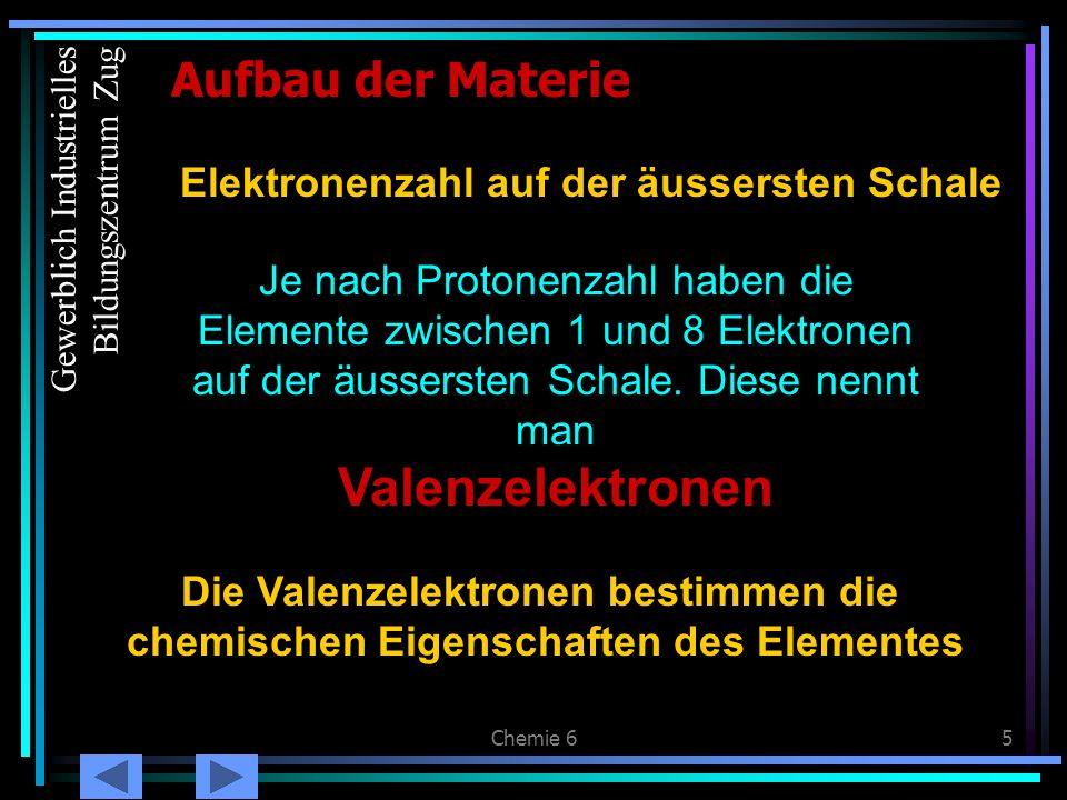 Chemie 65 Aufbau der Materie Je nach Protonenzahl haben die Elemente zwischen 1 und 8 Elektronen auf der äussersten Schale. Diese nennt man Valenzelek
