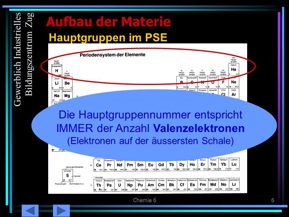 Chemie 66 Aufbau der Materie Hauptgruppen im PSE Die Hauptgruppennummer entspricht IMMER der Anzahl Valenzelektronen (Elektronen auf der äussersten Sc