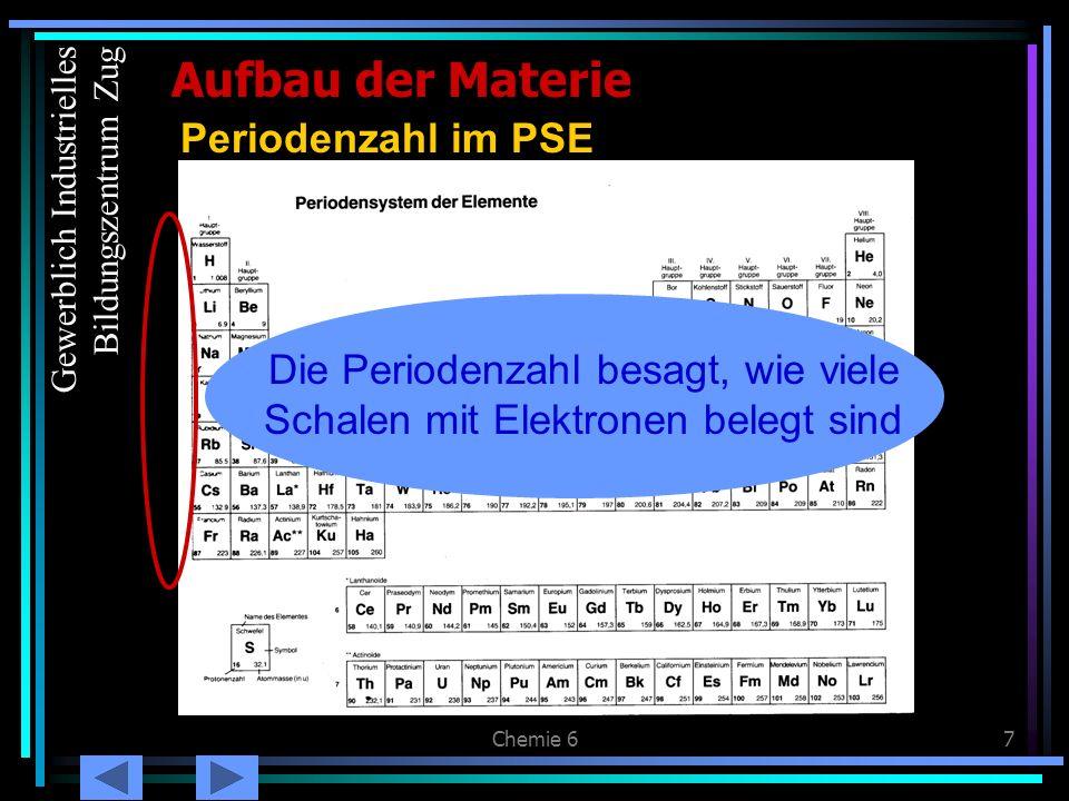 Chemie 67 Aufbau der Materie Periodenzahl im PSE Die Periodenzahl besagt, wie viele Schalen mit Elektronen belegt sind Gewerblich Industrielles Bildun