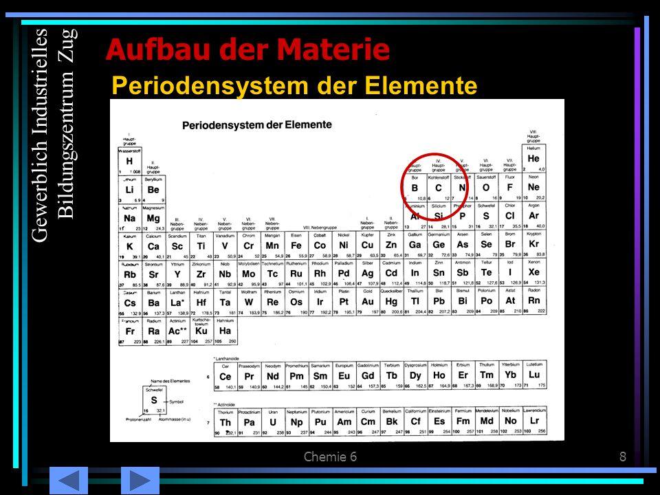 Chemie 69 Kohlenstoff im PSE Aufbau der Materie Ordnungszahl = Anzahl Protonen Anzahl Valenzelektronen Atommasse (u) Name chemisches Symbol Gewerblich Industrielles Bildungszentrum Zug