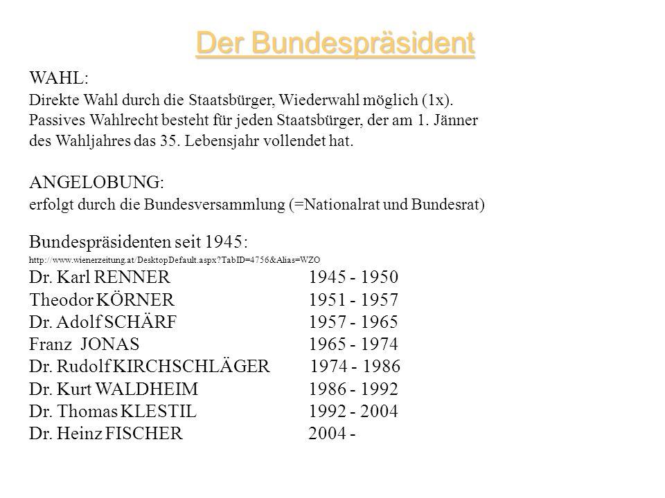 Der Bundespräsident WAHL: Direkte Wahl durch die Staatsbürger, Wiederwahl möglich (1x).