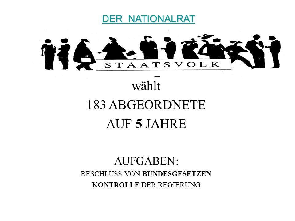 DER NATIONALRAT DER NATIONALRAT wählt 183 ABGEORDNETE AUF 5 JAHRE AUFGABEN: BESCHLUSS VON BUNDESGESETZEN KONTROLLE DER REGIERUNG