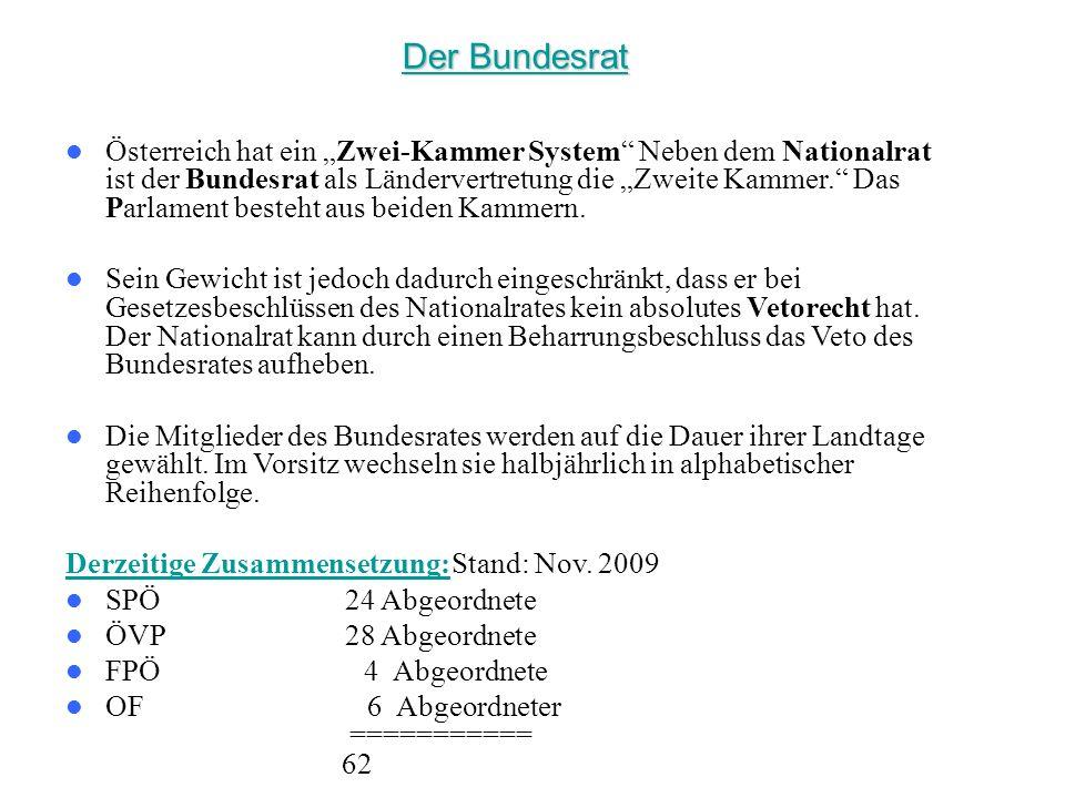 Der Bundesrat Der Bundesrat Österreich hat ein Zwei-Kammer System Neben dem Nationalrat ist der Bundesrat als Ländervertretung die Zweite Kammer. Das