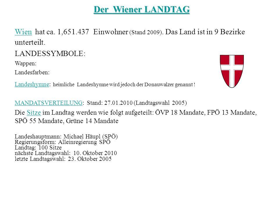Der Wiener LANDTAG Der Wiener LANDTAG WienWien hat ca. 1,651.437 Einwohner (Stand 2009). Das Land ist in 9 Bezirke unterteilt. LANDESSYMBOLE: Wappen: