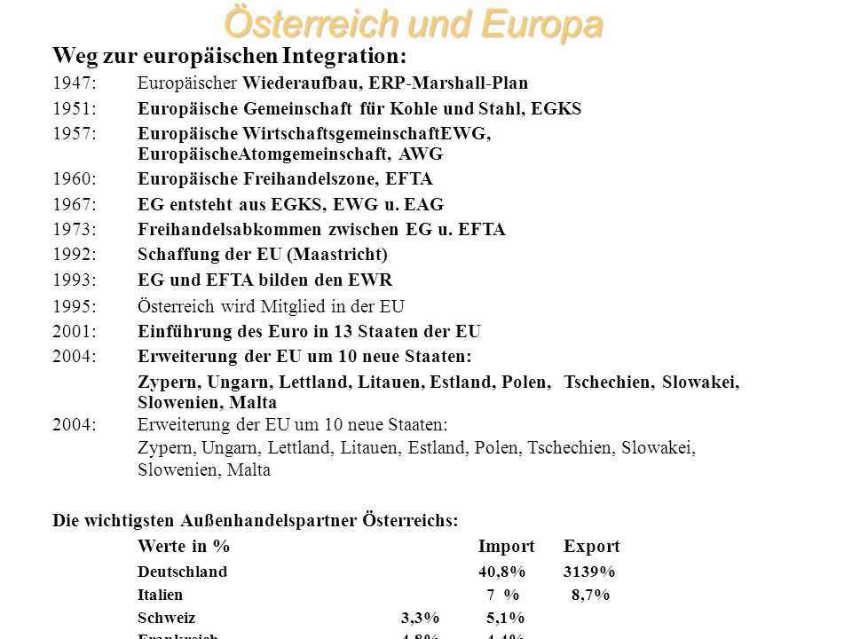 Österreich und Europa Weg zur europäischen Integration: 1947:Europäischer Wiederaufbau, ERP-Marshall-Plan 1951:Europäische Gemeinschaft für Kohle und