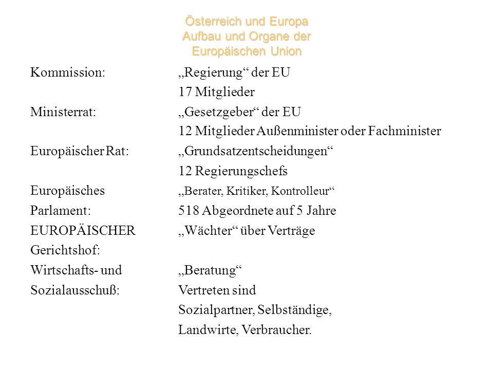 Österreich und Europa Aufbau und Organe der Europäischen Union Kommission:Regierung der EU 17 Mitglieder Ministerrat:Gesetzgeber der EU 12 Mitglieder