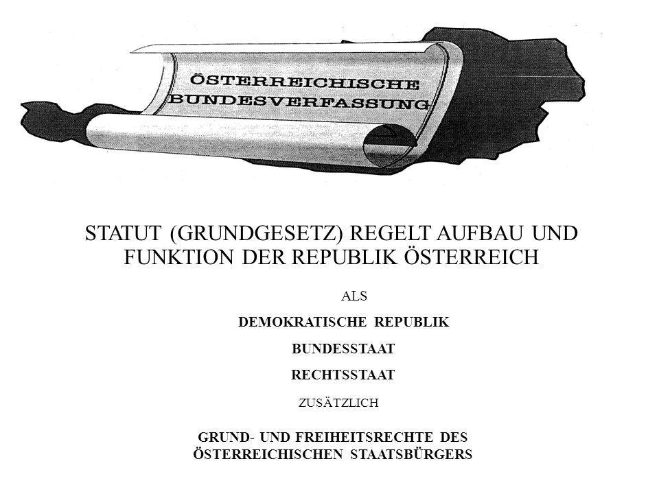 STATUT (GRUNDGESETZ) REGELT AUFBAU UND FUNKTION DER REPUBLIK ÖSTERREICH DEMOKRATISCHE REPUBLIK BUNDESSTAAT RECHTSSTAAT ZUSÄTZLICH GRUND- UND FREIHEITSRECHTE DES ÖSTERREICHISCHEN STAATSBÜRGERS ALS