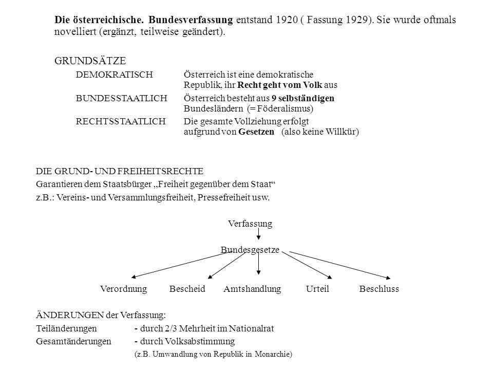 Die österreichische. Bundesverfassung entstand 1920 ( Fassung 1929). Sie wurde oftmals novelliert (ergänzt, teilweise geändert). GRUNDSÄTZE DEMOKRATIS