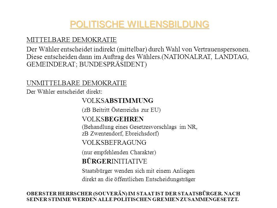POLITISCHE WILLENSBILDUNG MITTELBARE DEMOKRATIE Der Wähler entscheidet indirekt (mittelbar) durch Wahl von Vertrauenspersonen.