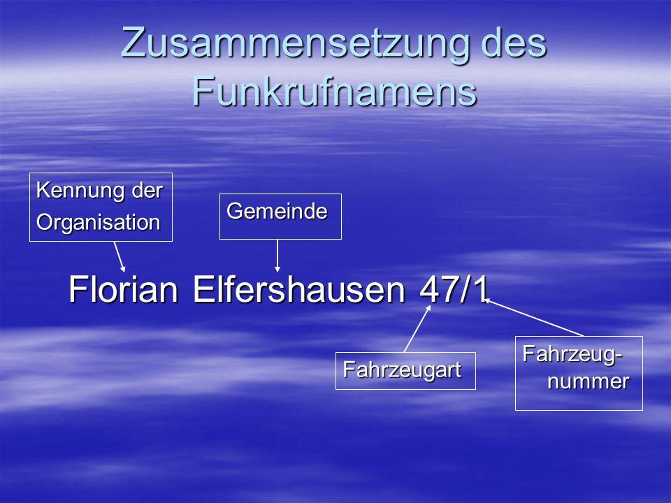 Zusammensetzung des Funkrufnamens Florian Elfershausen 47/1 Kennung der Organisation Fahrzeug- nummer Fahrzeugart Gemeinde