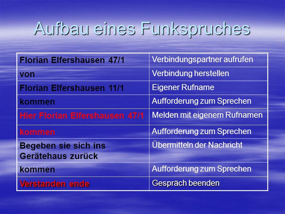 Aufbau eines Funkspruches Florian Elfershausen 47/1 Verbindungspartner aufrufen von Verbindung herstellen Florian Elfershausen 11/1 Eigener Rufname ko