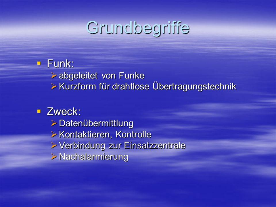 Grundbegriffe Funk: Funk: abgeleitet von Funke abgeleitet von Funke Kurzform für drahtlose Übertragungstechnik Kurzform für drahtlose Übertragungstech