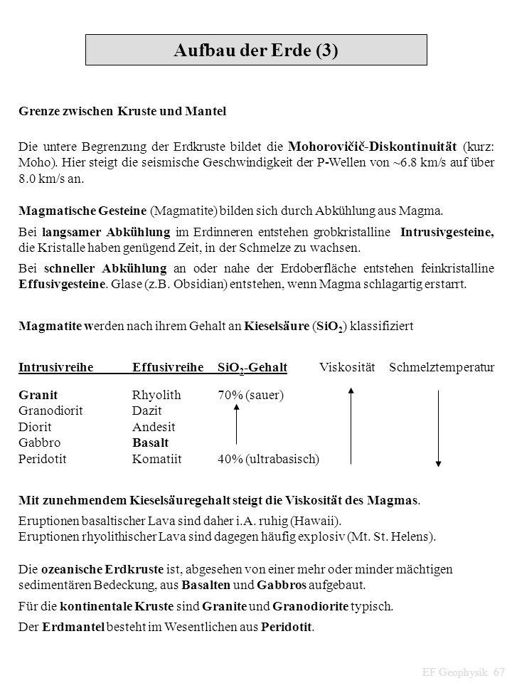 Aufbau der Erde (3) Grenze zwischen Kruste und Mantel Die untere Begrenzung der Erdkruste bildet die Mohorovičič-Diskontinuität (kurz: Moho). Hier ste