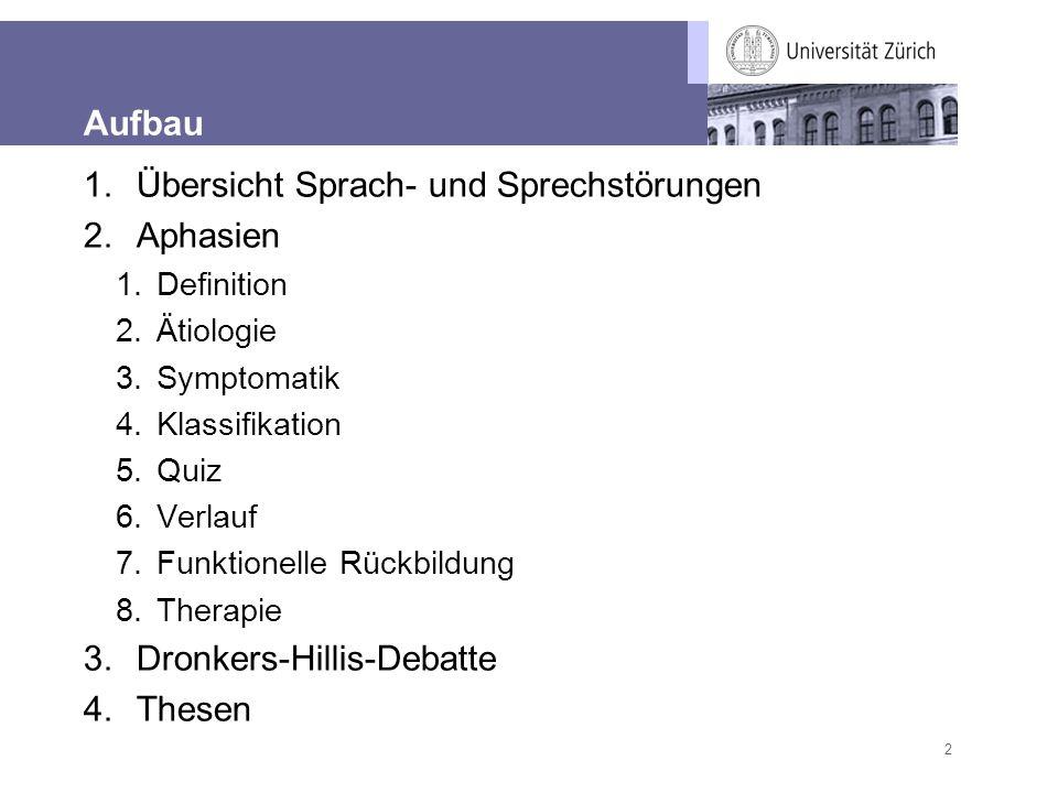 2 Aufbau 1.Übersicht Sprach- und Sprechstörungen 2.Aphasien 1.Definition 2.Ätiologie 3.Symptomatik 4.Klassifikation 5.Quiz 6.Verlauf 7.Funktionelle Rü