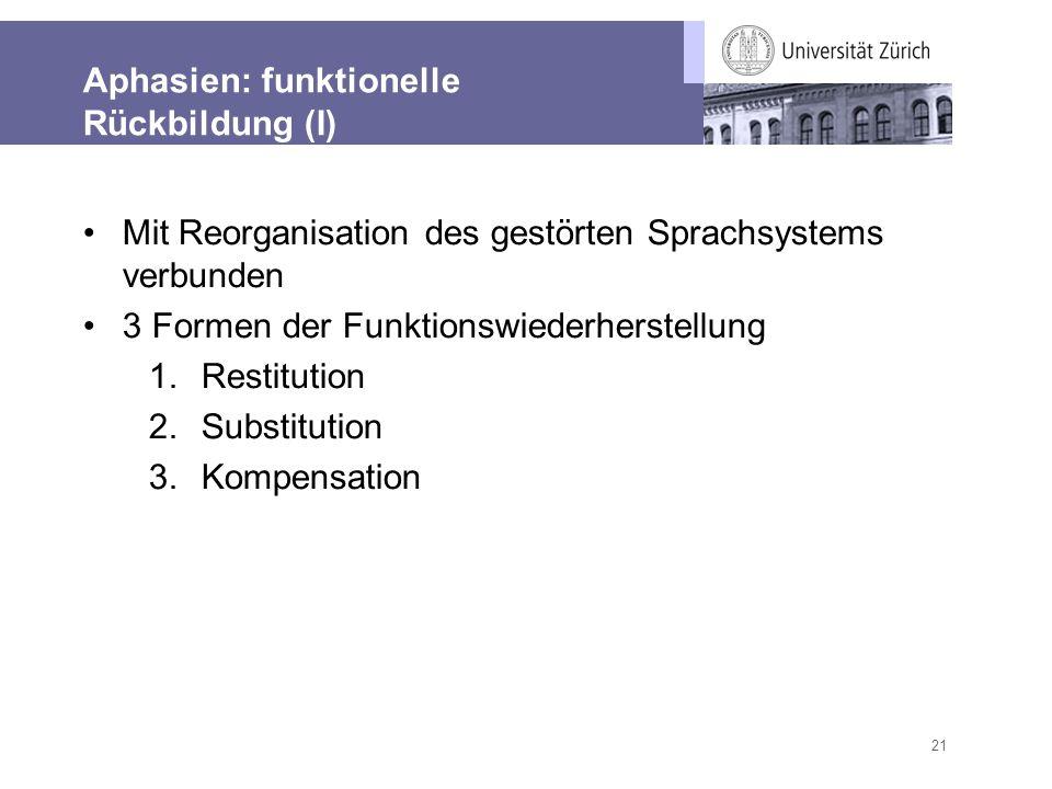 21 Aphasien: funktionelle Rückbildung (I) Mit Reorganisation des gestörten Sprachsystems verbunden 3 Formen der Funktionswiederherstellung 1.Restituti