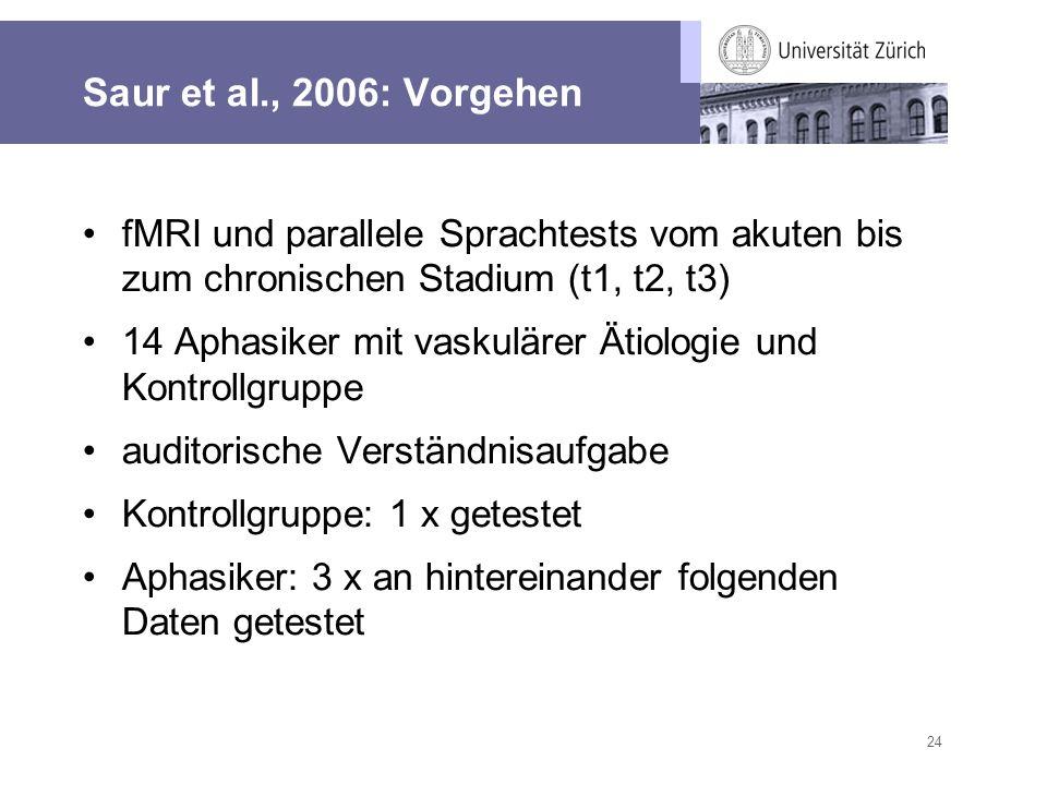 24 Saur et al., 2006: Vorgehen fMRI und parallele Sprachtests vom akuten bis zum chronischen Stadium (t1, t2, t3) 14 Aphasiker mit vaskulärer Ätiologi