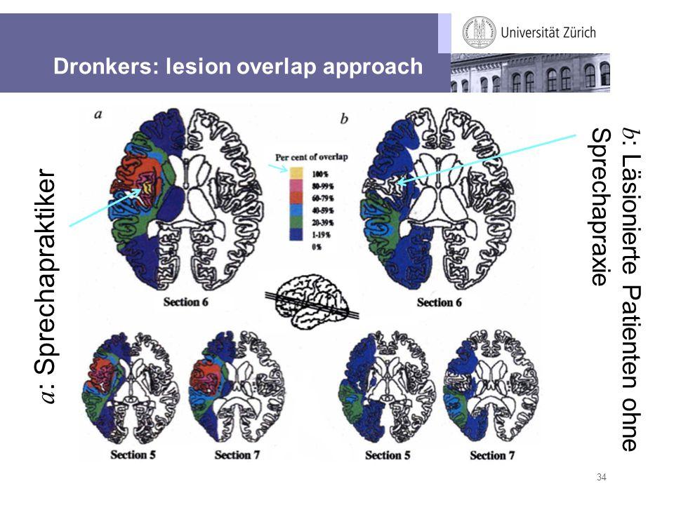 34 Dronkers: lesion overlap approach a : Sprechapraktiker b : Läsionierte Patienten ohne Sprechapraxie