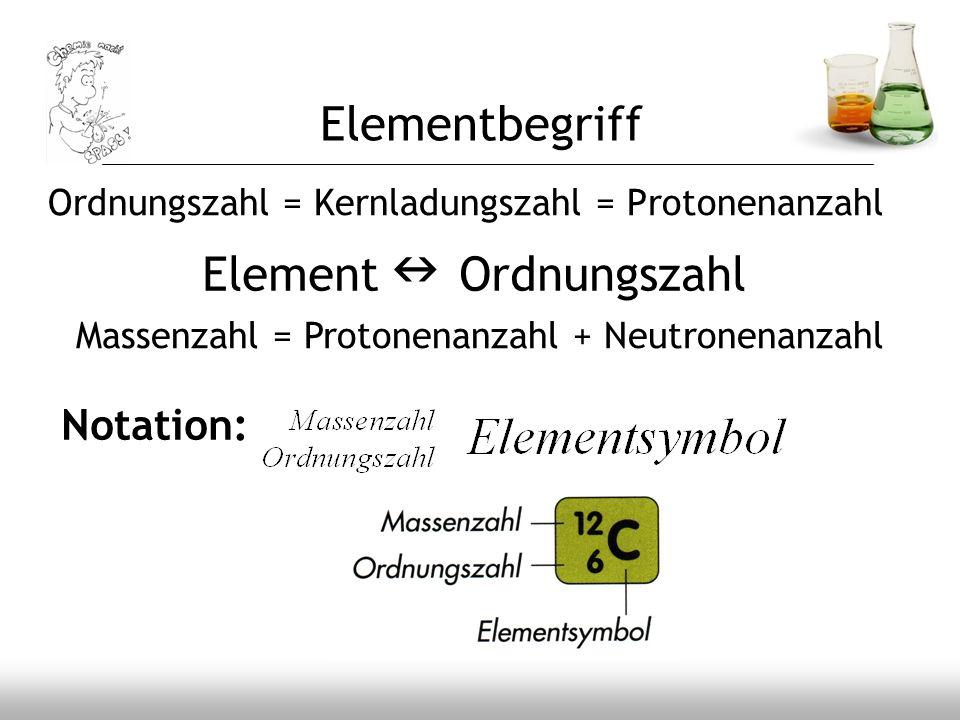 Elementbegriff Ordnungszahl = Kernladungszahl = Protonenanzahl Element Ordnungszahl Massenzahl = Protonenanzahl + Neutronenanzahl Notation: