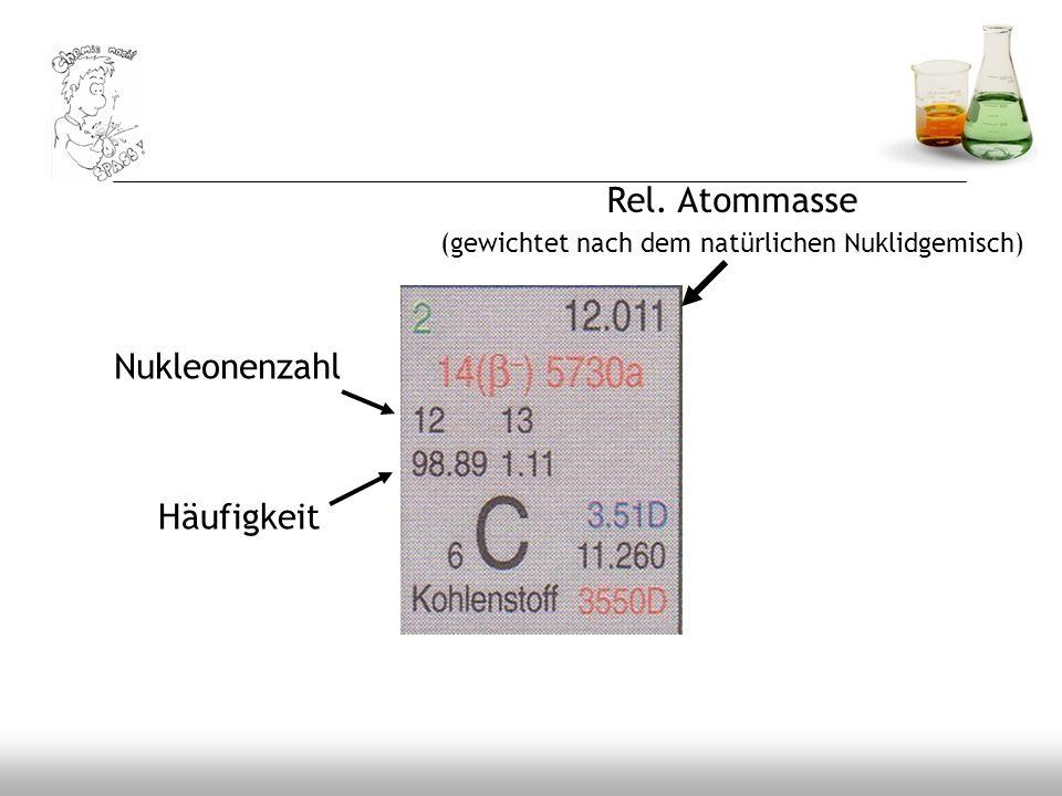 Nukleonenzahl Häufigkeit Rel. Atommasse (gewichtet nach dem natürlichen Nuklidgemisch)