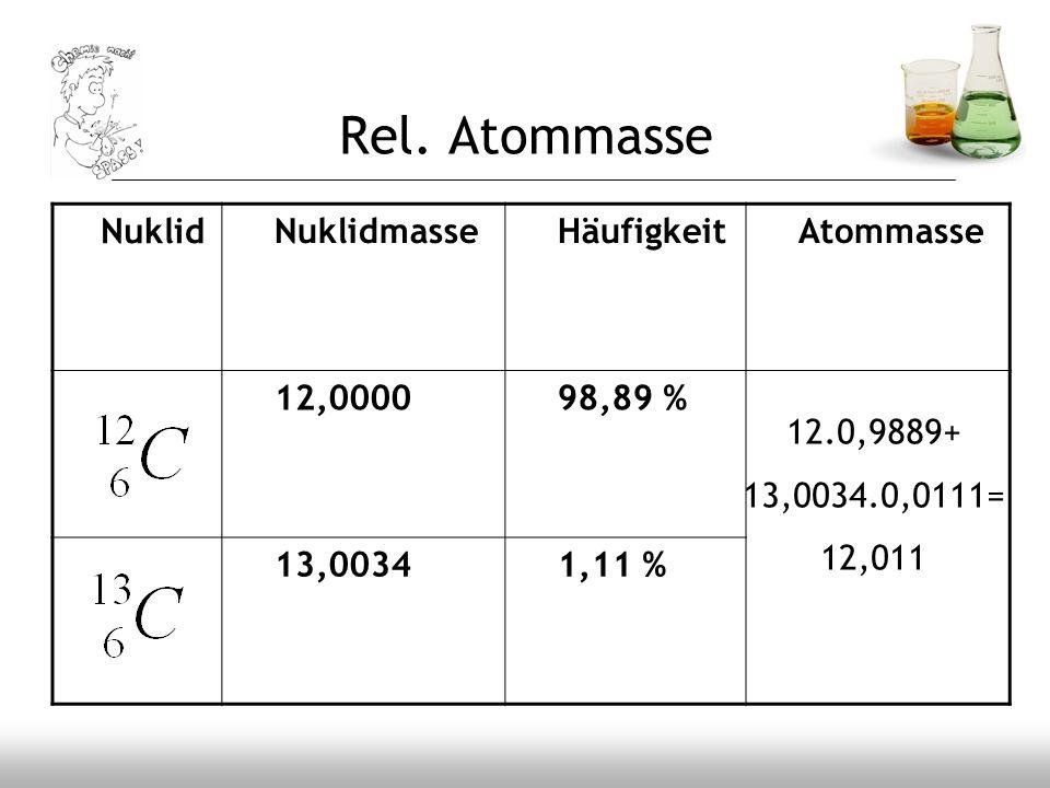 Rel. Atommasse Nuklid NuklidmasseHäufigkeitAtommasse 12,000098,89 % 13,00341,11 % 12.0,9889+ 13,0034.0,0111= 12,011