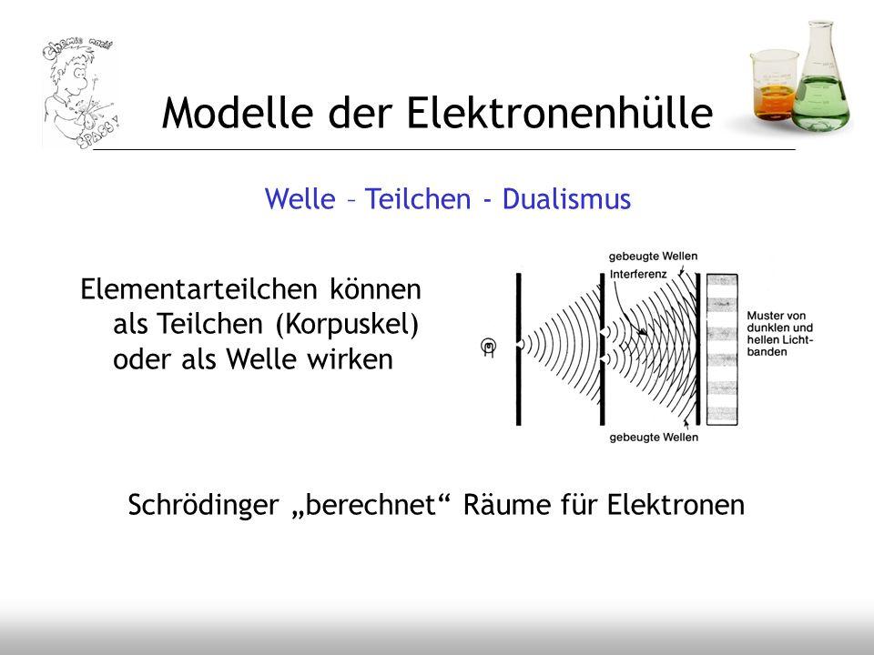 Modelle der Elektronenhülle Elementarteilchen können als Teilchen (Korpuskel) oder als Welle wirken Welle – Teilchen - Dualismus Schrödinger berechnet
