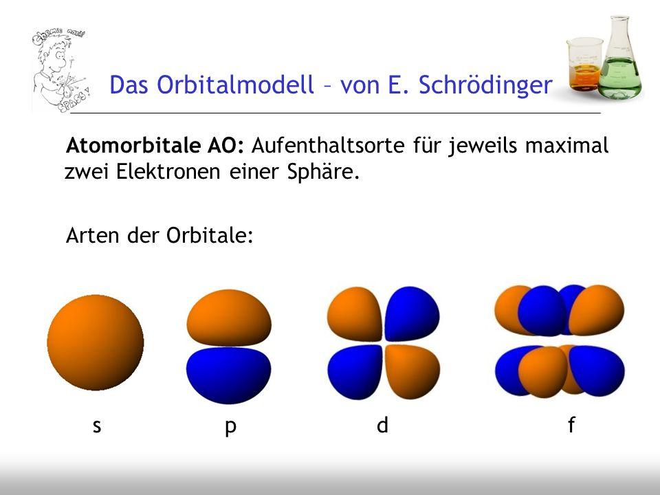 Das Orbitalmodell – von E. Schrödinger Atomorbitale AO: Aufenthaltsorte für jeweils maximal zwei Elektronen einer Sphäre. Arten der Orbitale: s p df