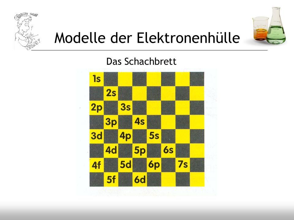 Modelle der Elektronenhülle Das Schachbrett