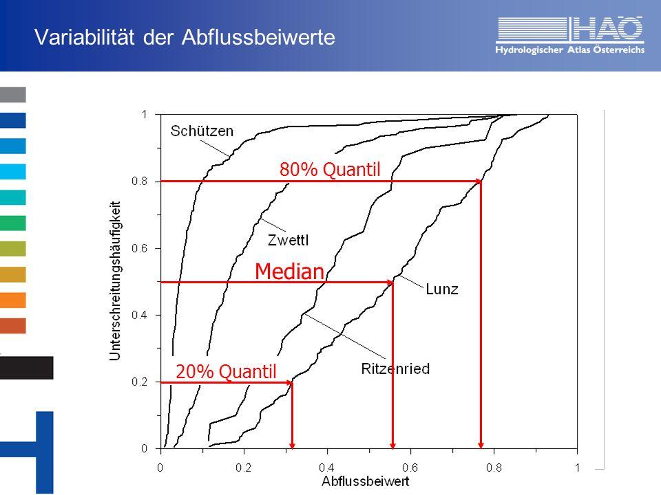 Ritzenried / Pitze Zwettl / KampSchützen / Wulka Lunz am See / Ois Ereignisniederschlag (mm) Ereignisabfluss (mm) Variabilität der Abflussbeiwerte Median 20% Quantil 80% Quantil