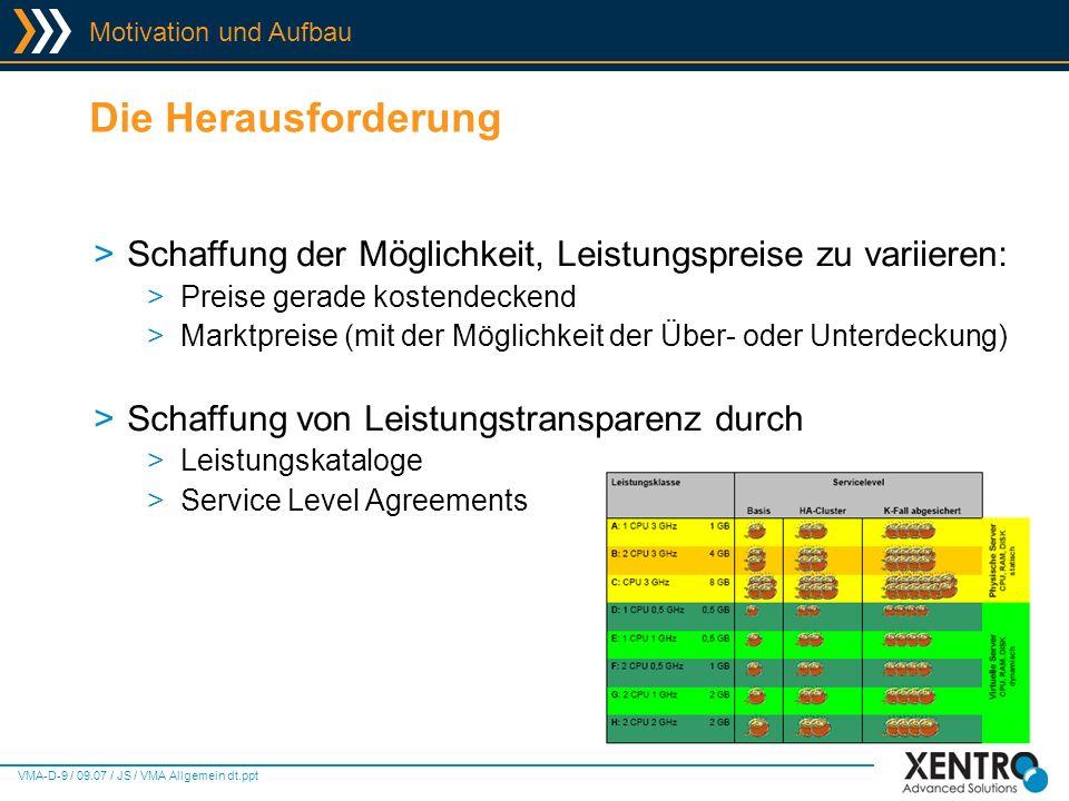 VMA-D-10 / 09.07 / JS / VMA Allgemein dt.ppt Motivation und Aufbau Wozu Leistungsverrechnung.